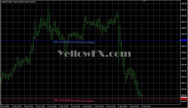 Chin Breakout Alert V 1 1 Indicator