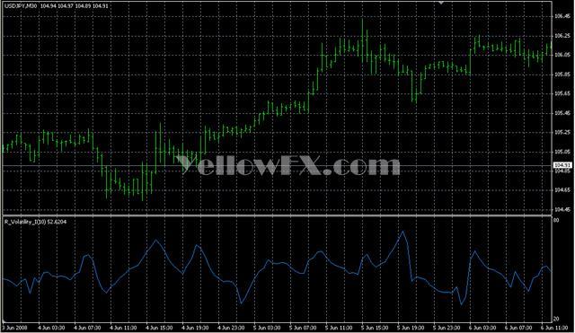 R forex forecast indicator