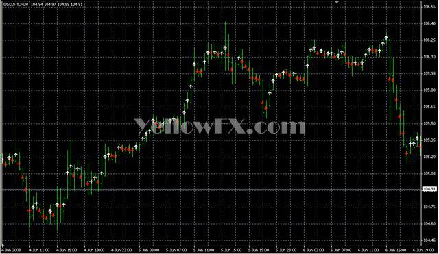 Forex trader test